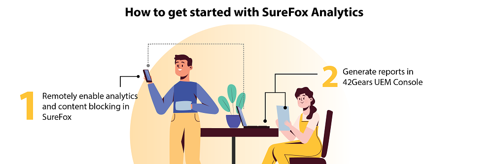 SureFox-Analytics